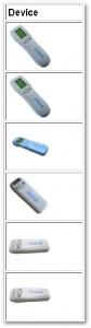 scenar devices